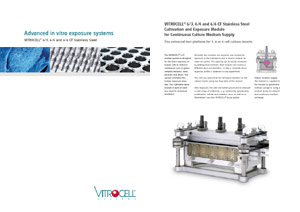 VITROCELL® 6/3, 6/4 and 6/6 CF Stainless Steel