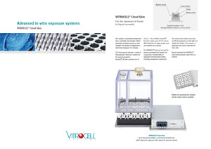 VITROCELL® Cloud Skin